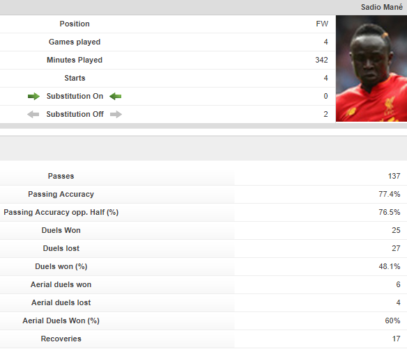 Va avea Mane un sezon mai bun decât Salah